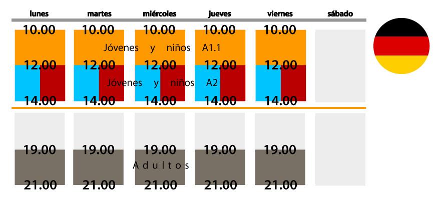 horario aleman verano